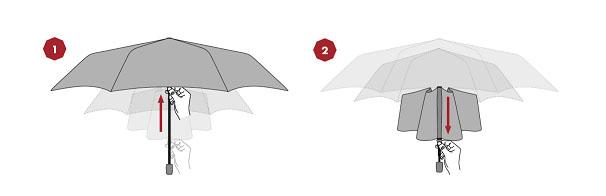 Ovládání manuálního deštníku