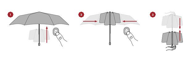 Ovládání plně-automatického deštníku